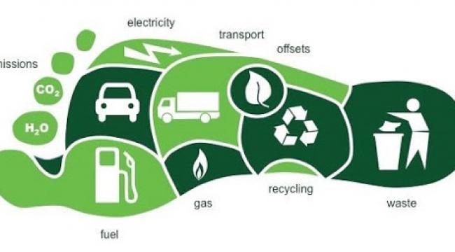 Ülkenizdeki karbonu hesaplayın